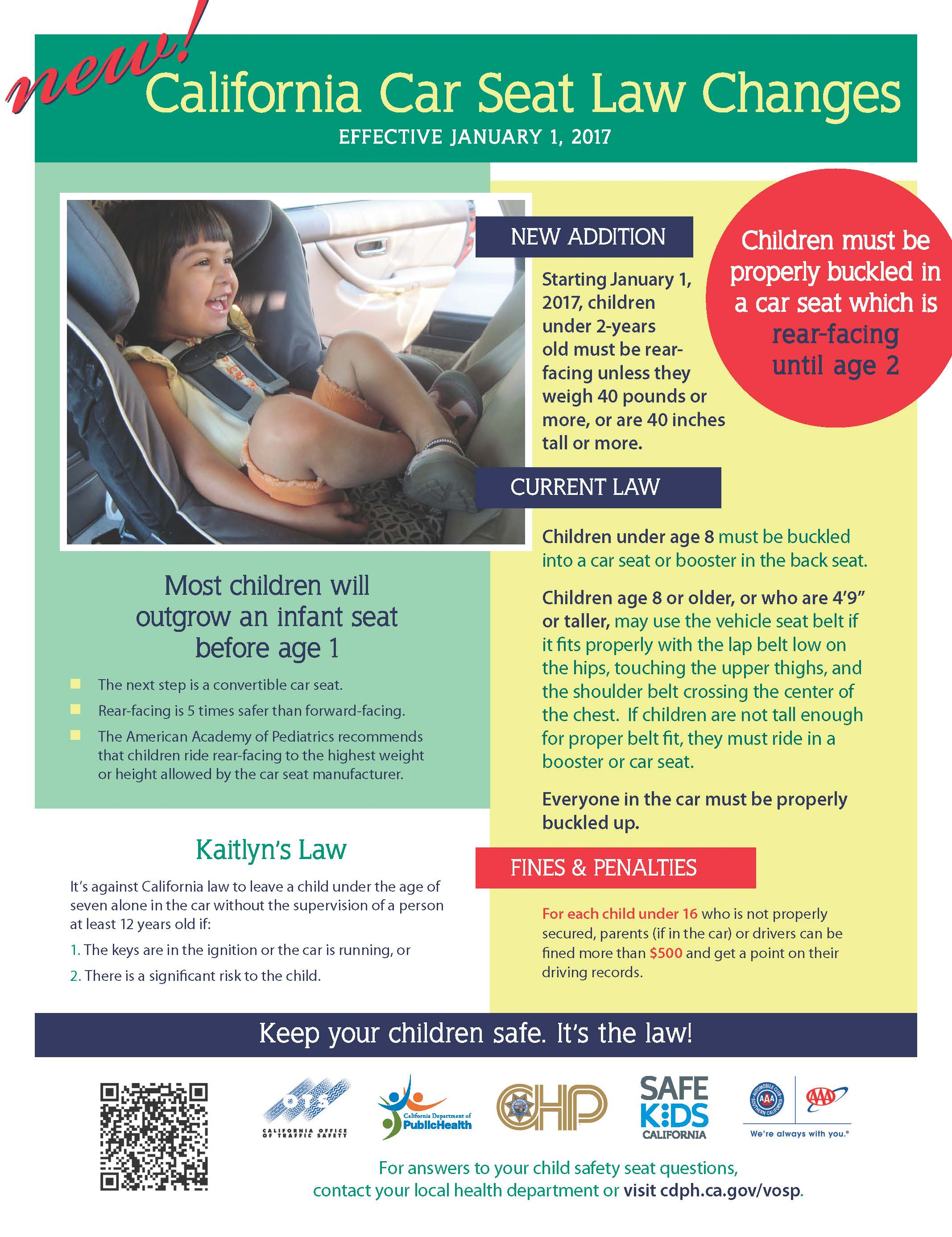 Car Seat Laws 1-1-17_Page_1